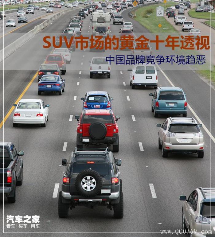 SUV,销量,宝骏560,SUV市场