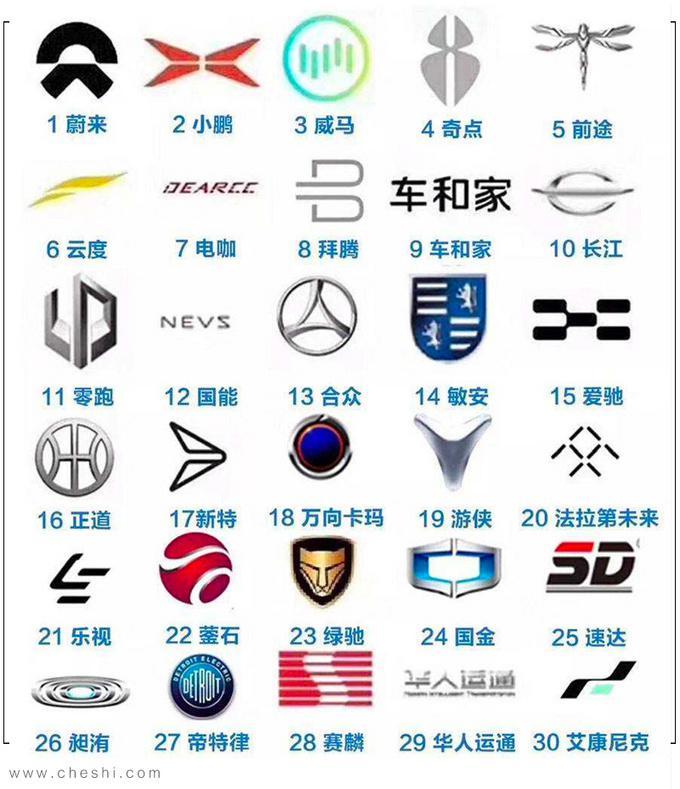 自主品牌,特斯拉,汽车行业大事件,汽车年终盘点